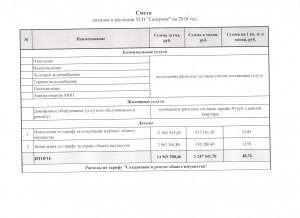 Смета дох. и расх. стр.1